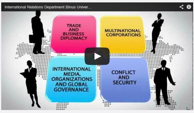 International Relations Department Binus University