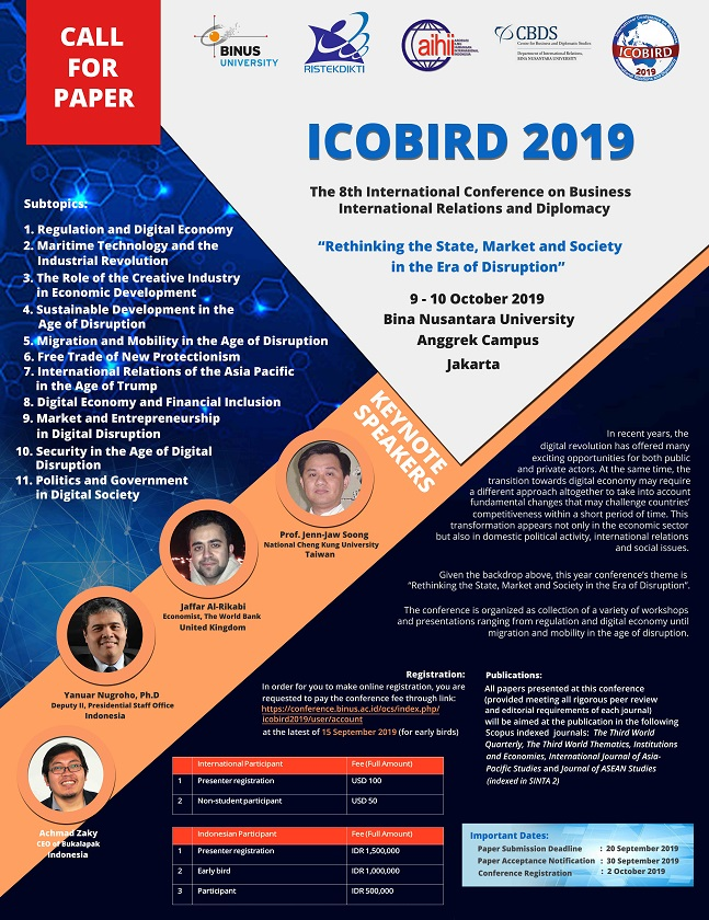 Conference Scopus 2019